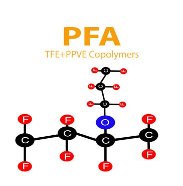Everflon™ PFA Resins