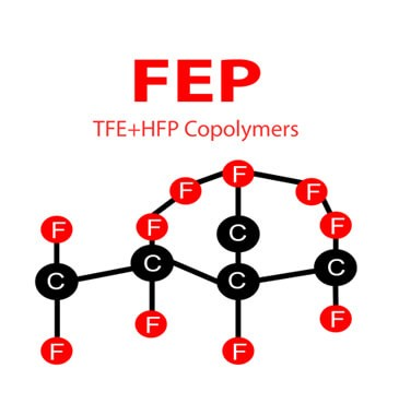 Everflon™ FEP Resins